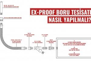 Ex-Proof Boru Tesisatı Nasıl Yapılmalı?