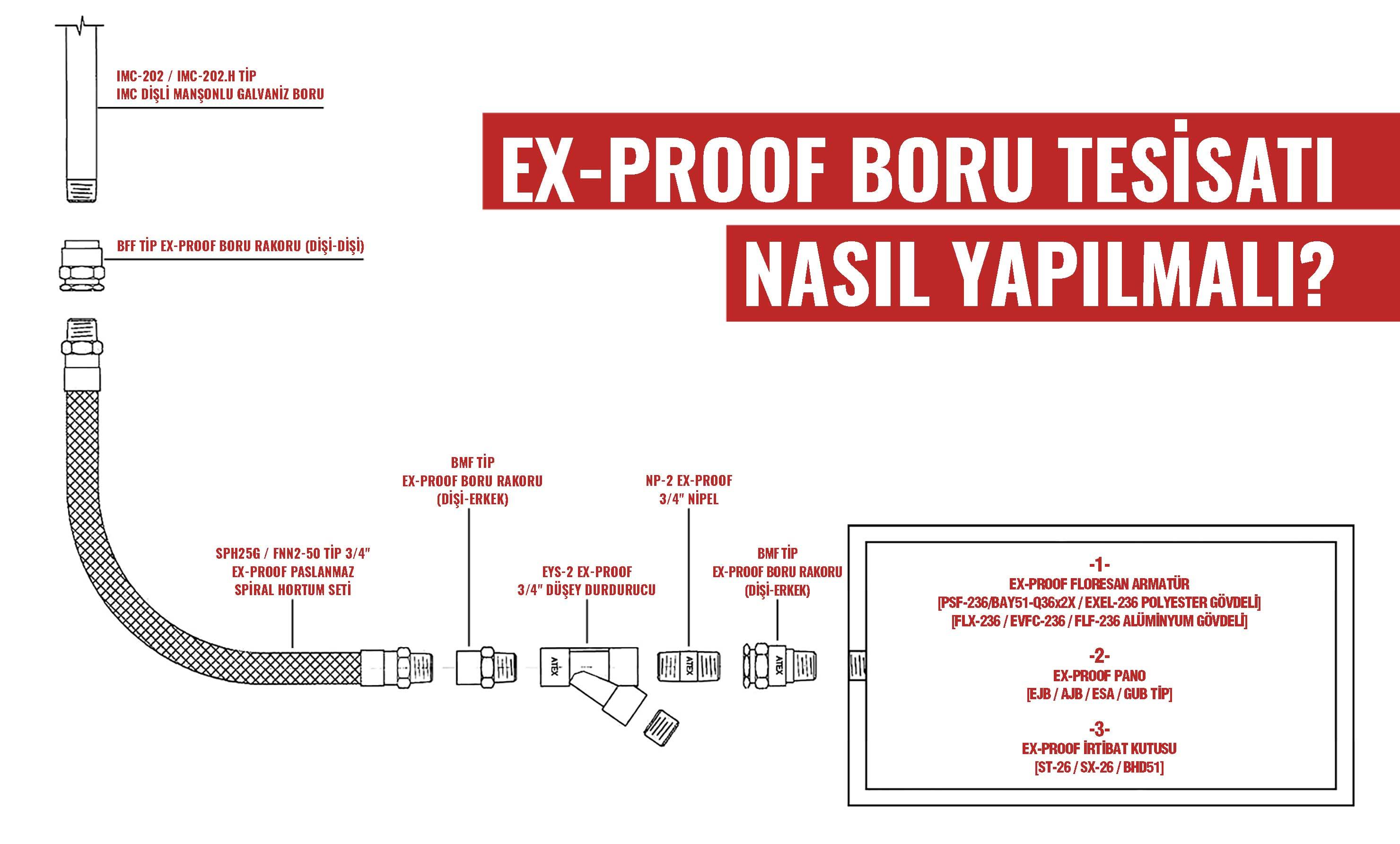 ex-proof-boru-tesisati-nasil-yapilmali