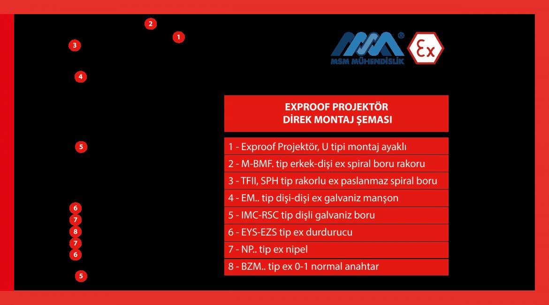Ex-proof Projektör Direk Montaj Şeması